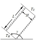 Figure 2 Natural convection in inclined enclosures.