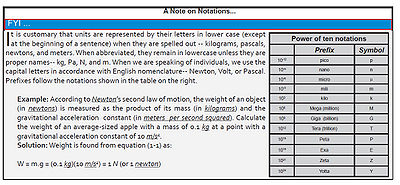 A Note on Notations