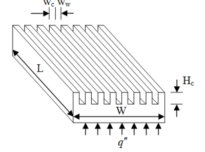 Geometric configuration of the microchannels