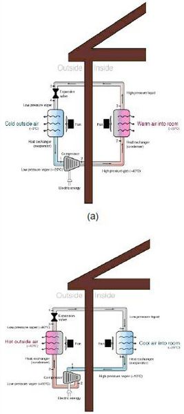 File:Heat pumps.jpg