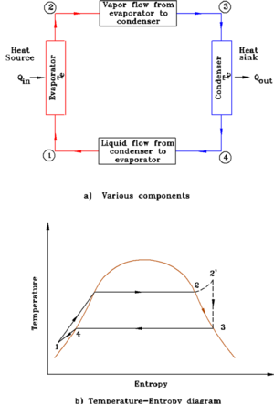 Thermal resistance model of a typical heat pipe.